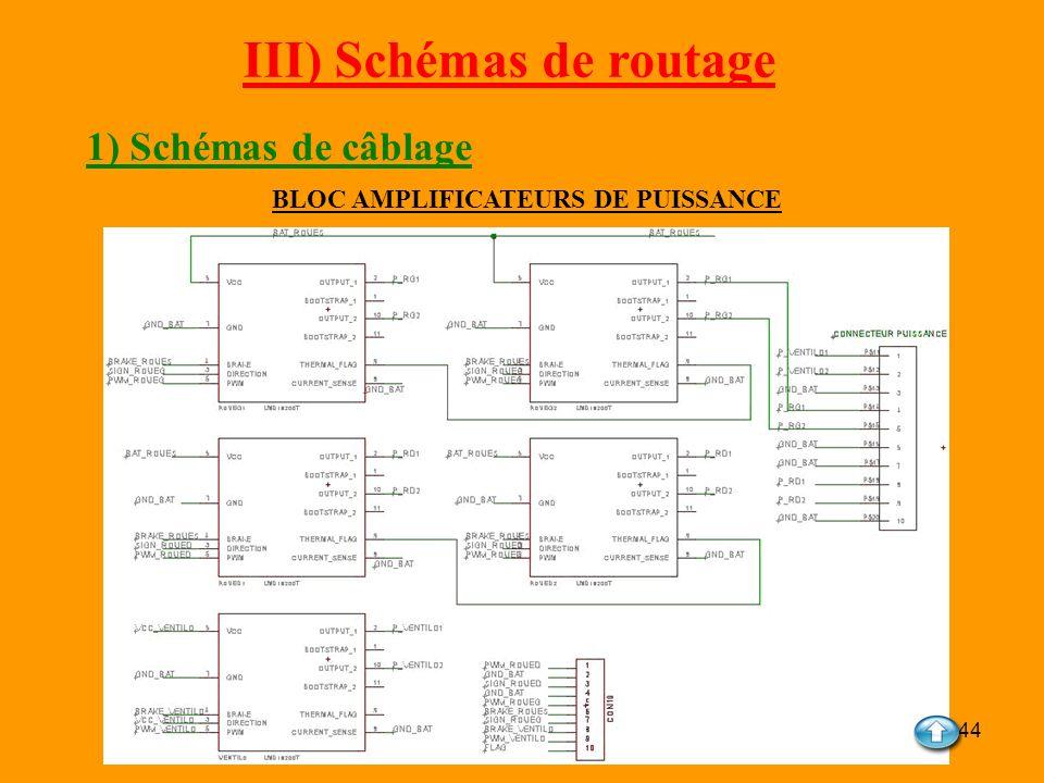 III) Schémas de routage BLOC AMPLIFICATEURS DE PUISSANCE