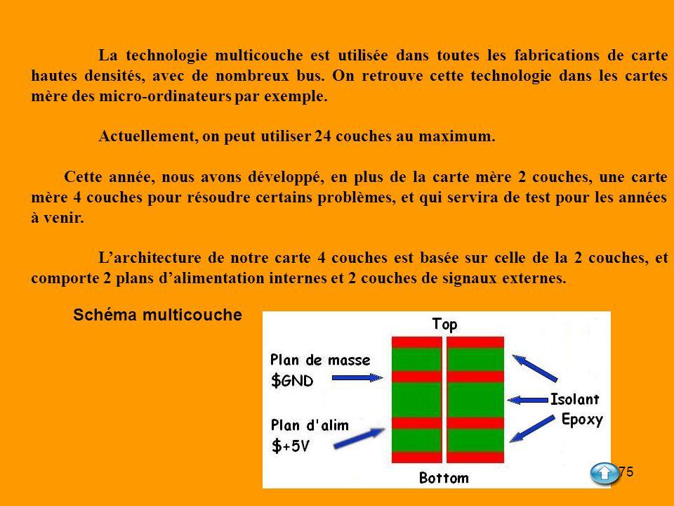 La technologie multicouche est utilisée dans toutes les fabrications de carte hautes densités, avec de nombreux bus. On retrouve cette technologie dans les cartes mère des micro-ordinateurs par exemple.