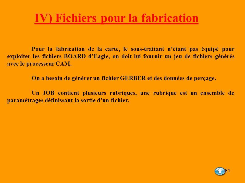 IV) Fichiers pour la fabrication