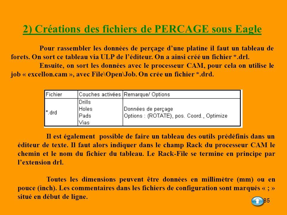 2) Créations des fichiers de PERCAGE sous Eagle
