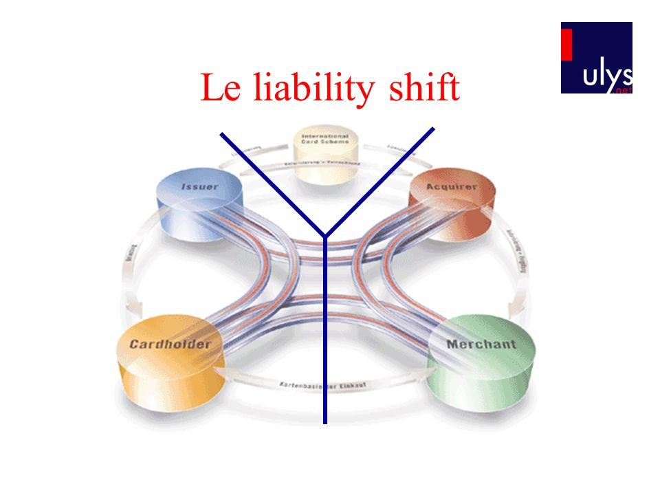 Le liability shift