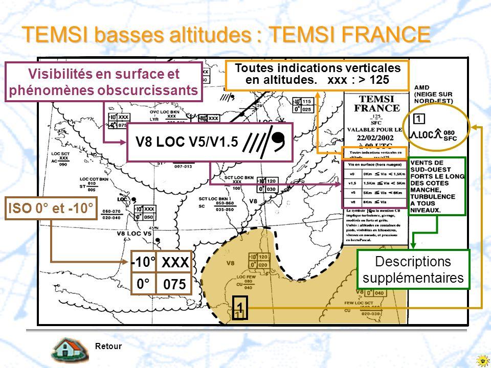 TEMSI basses altitudes : TEMSI FRANCE