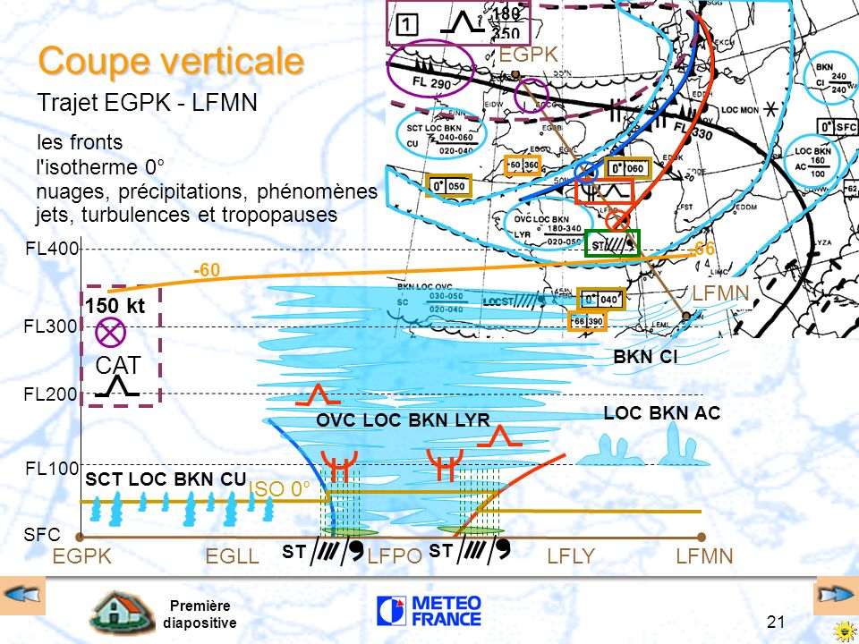 Coupe verticale Trajet EGPK - LFMN CAT EGPK LFMN les fronts