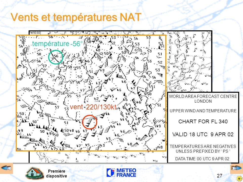 Vents et températures NAT