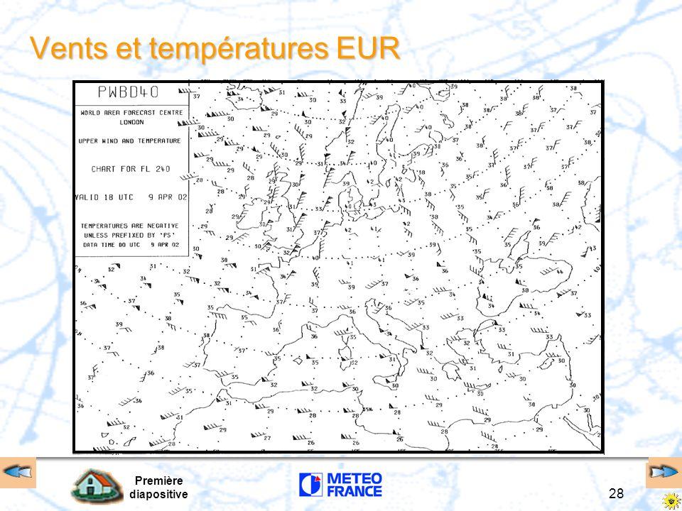 Vents et températures EUR