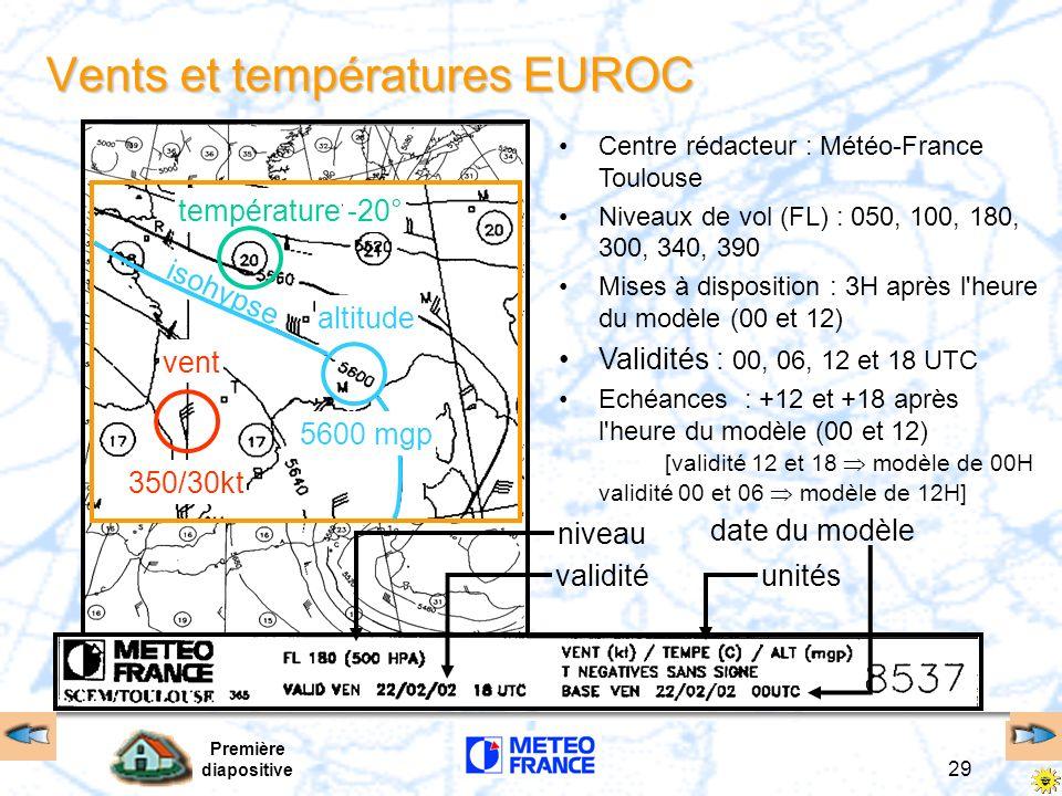 Vents et températures EUROC