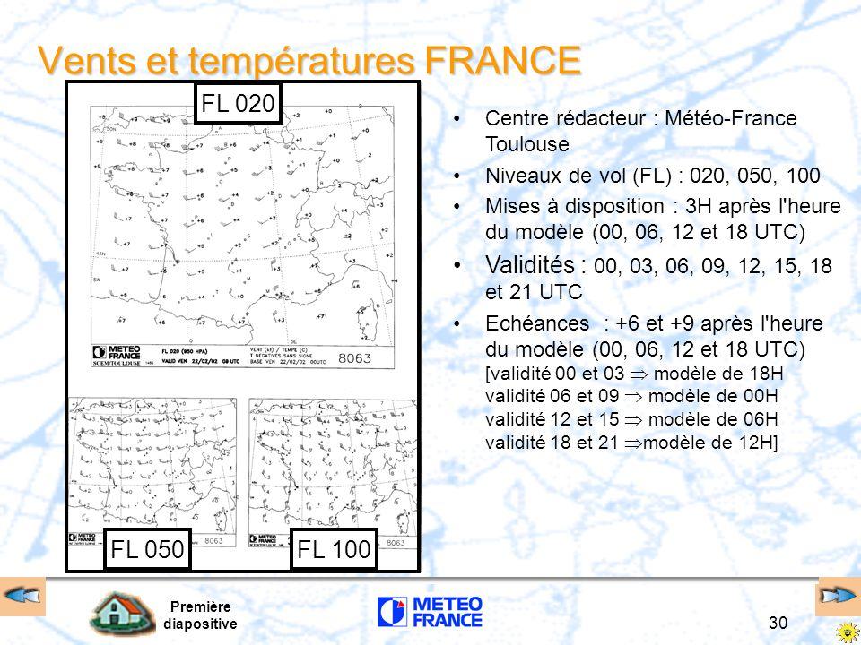 Vents et températures FRANCE