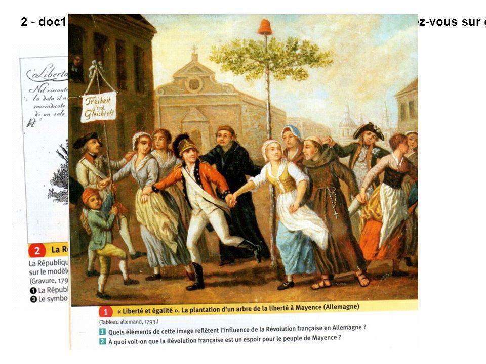 2 - doc1 p 98 et doc 2 : Quels symboles révolutionnaires reconnaissez-vous sur ces images