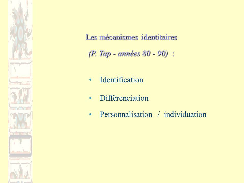 Les mécanismes identitaires