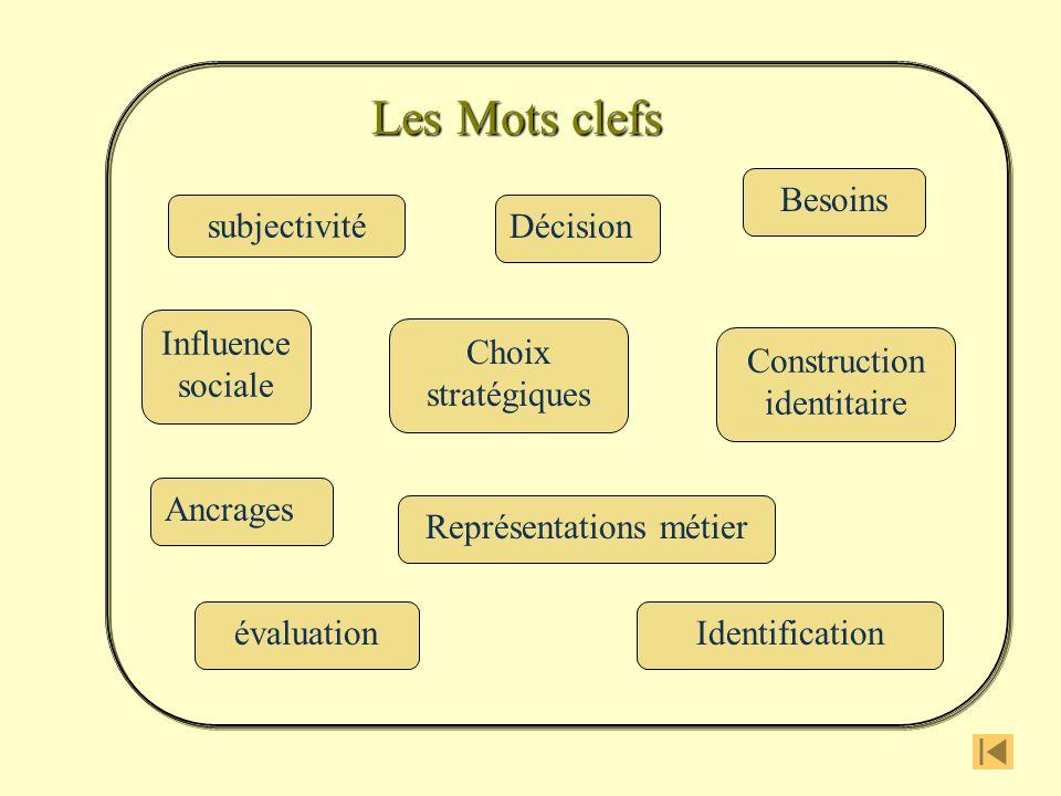 Les Mots clefs Besoins subjectivité Décision Influence sociale