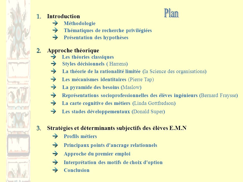 Plan  Méthodologie  Thématiques de recherche privilégiées