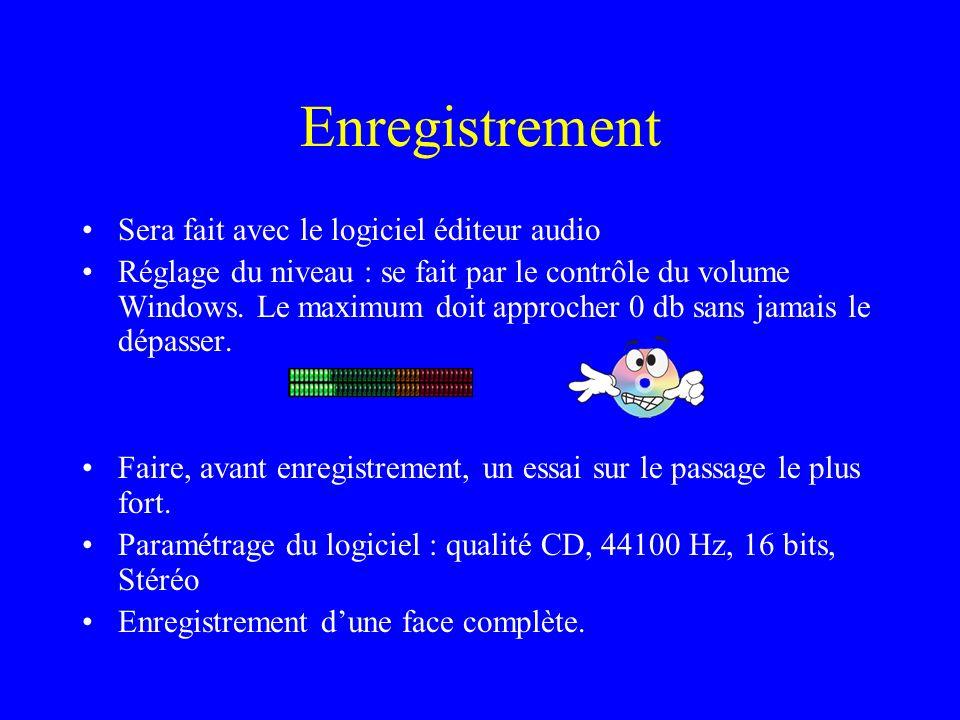 Enregistrement Sera fait avec le logiciel éditeur audio
