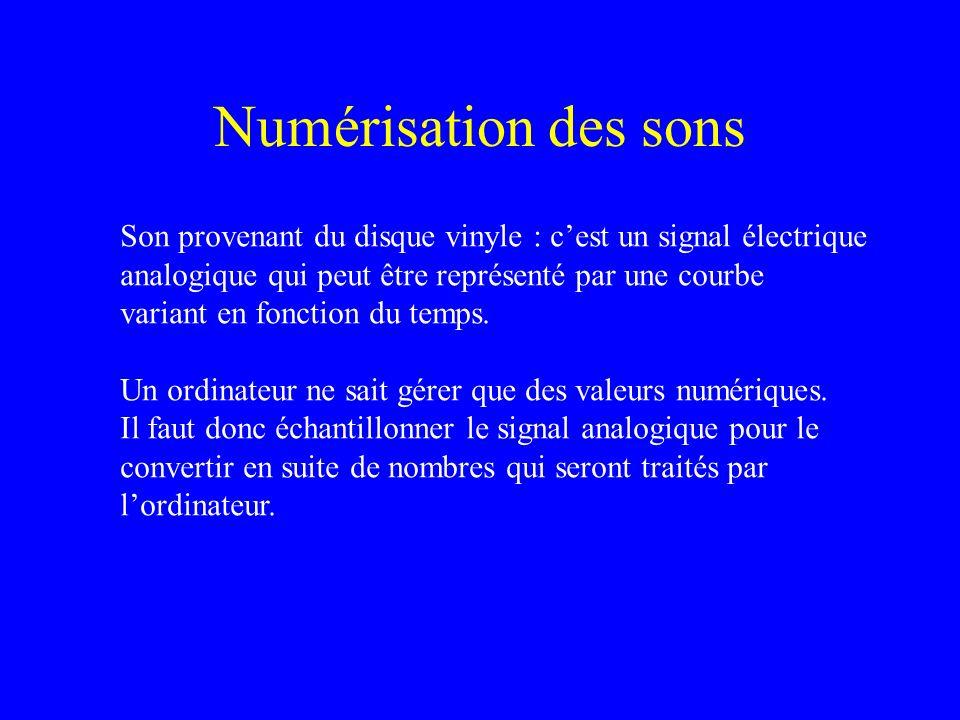 Numérisation des sons Son provenant du disque vinyle : c'est un signal électrique. analogique qui peut être représenté par une courbe.