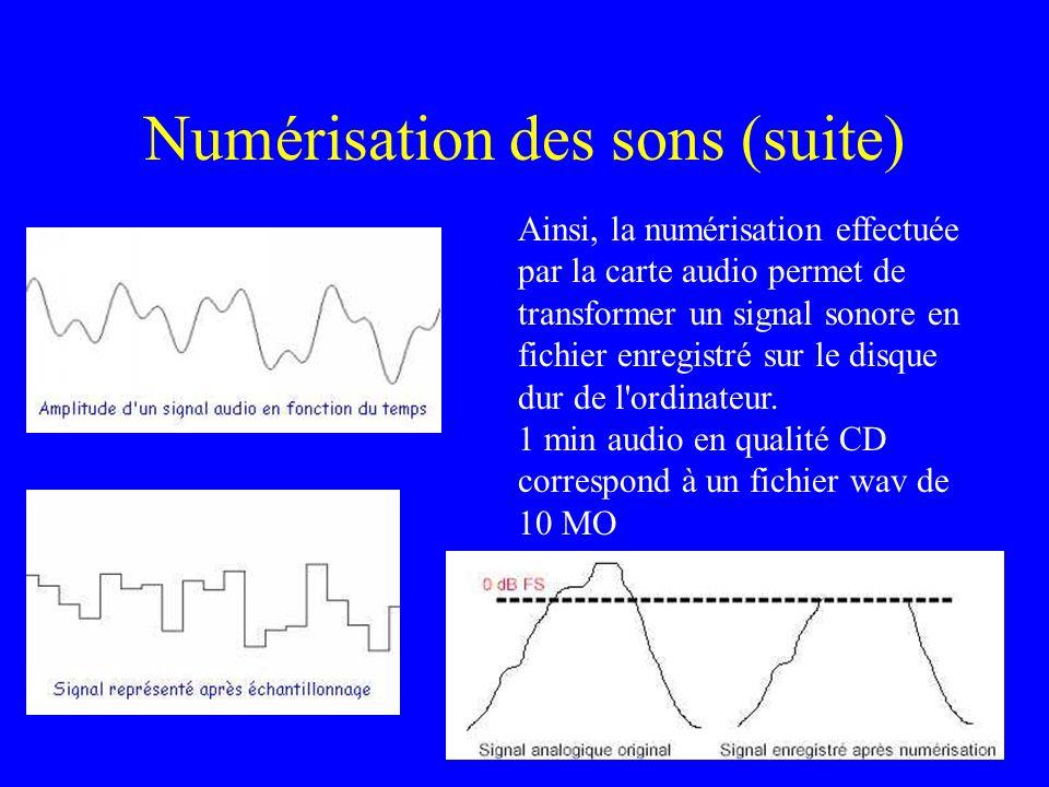 Numérisation des sons (suite)