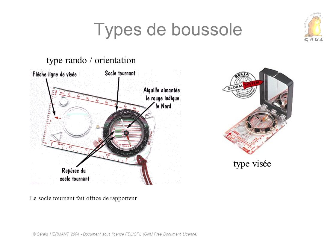 Types de boussole type rando / orientation type visée