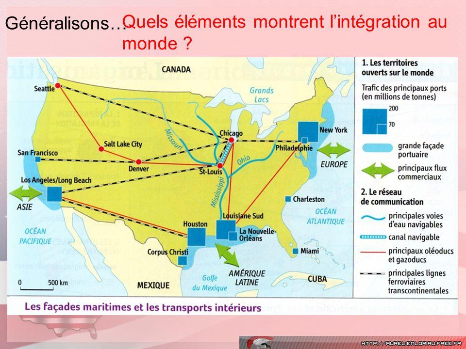Généralisons… Quels éléments montrent l'intégration au monde