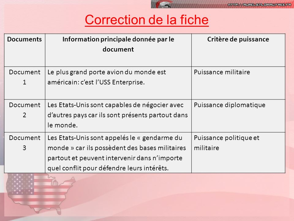 Information principale donnée par le document