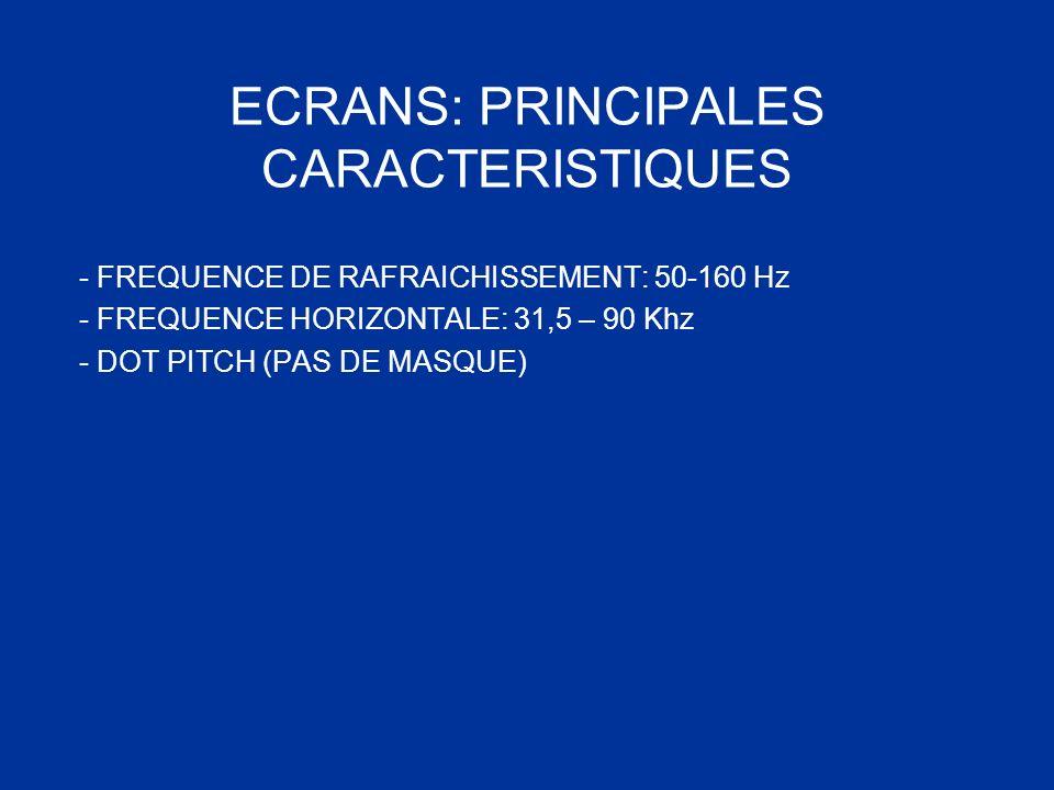 ECRANS: PRINCIPALES CARACTERISTIQUES