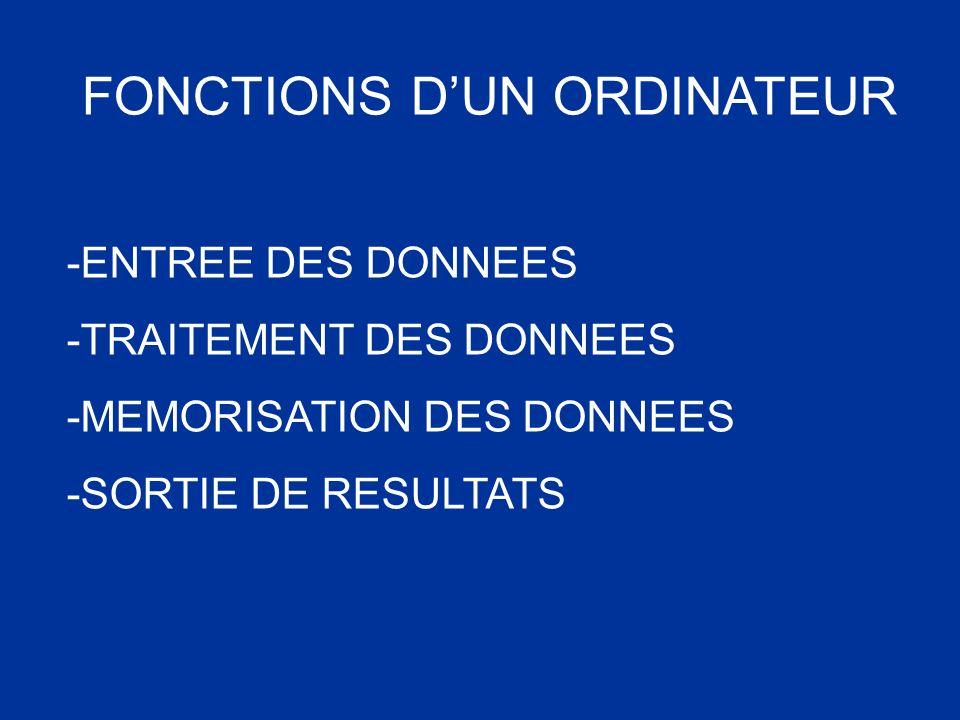 FONCTIONS D'UN ORDINATEUR