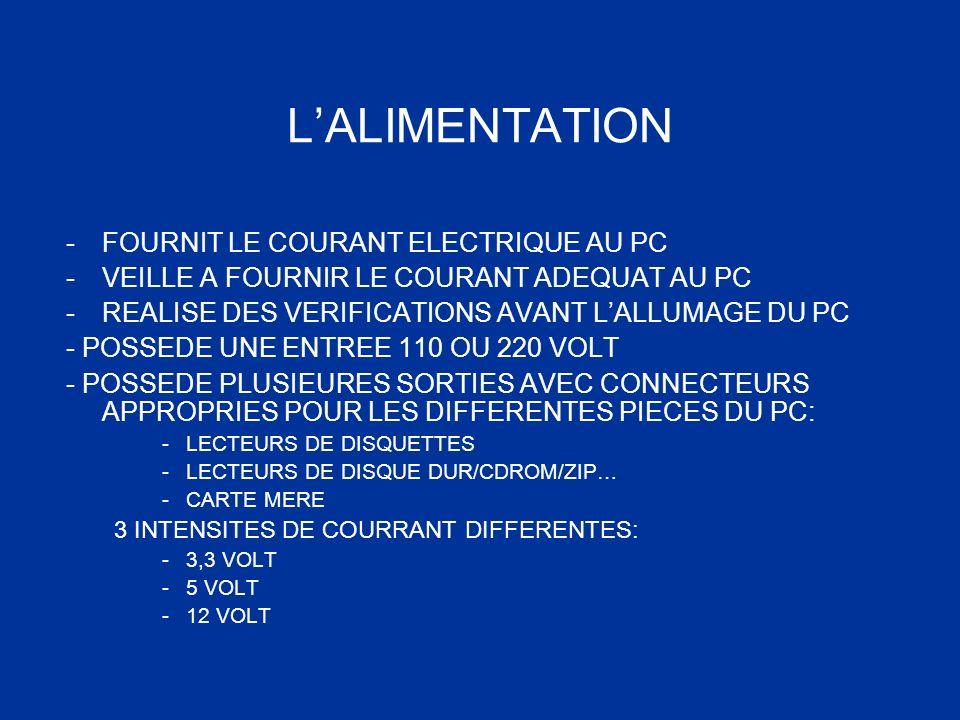 L'ALIMENTATION FOURNIT LE COURANT ELECTRIQUE AU PC