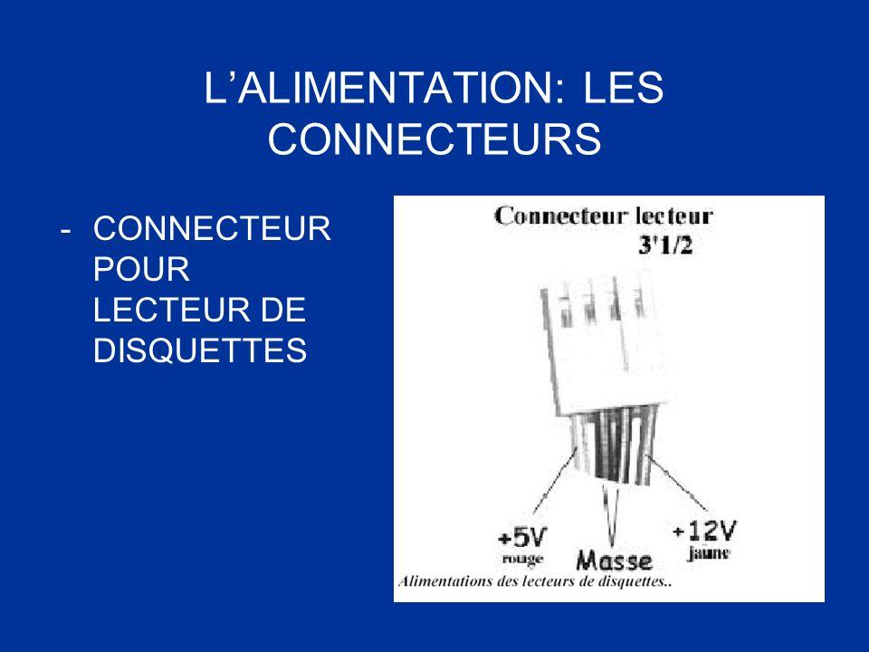 L'ALIMENTATION: LES CONNECTEURS