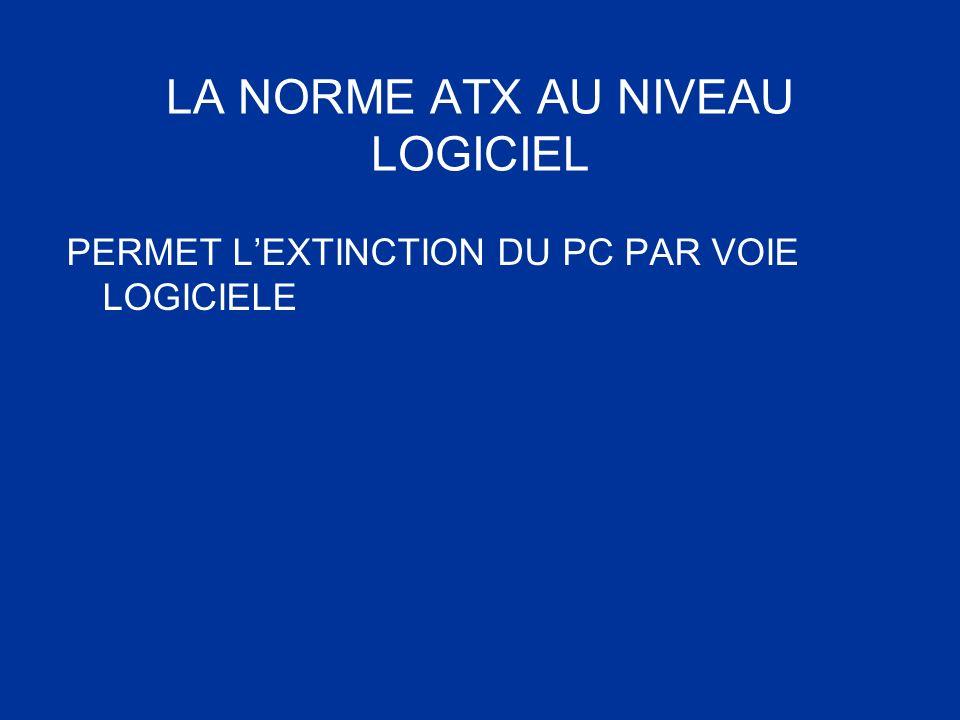 LA NORME ATX AU NIVEAU LOGICIEL