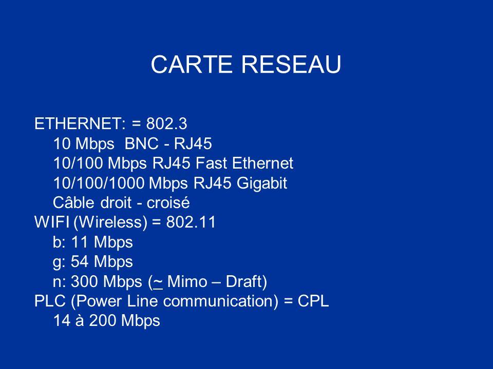 CARTE RESEAU ETHERNET: = 802.3 10 Mbps BNC - RJ45