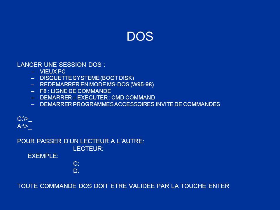 DOS LANCER UNE SESSION DOS : C:\>_ A:\>_