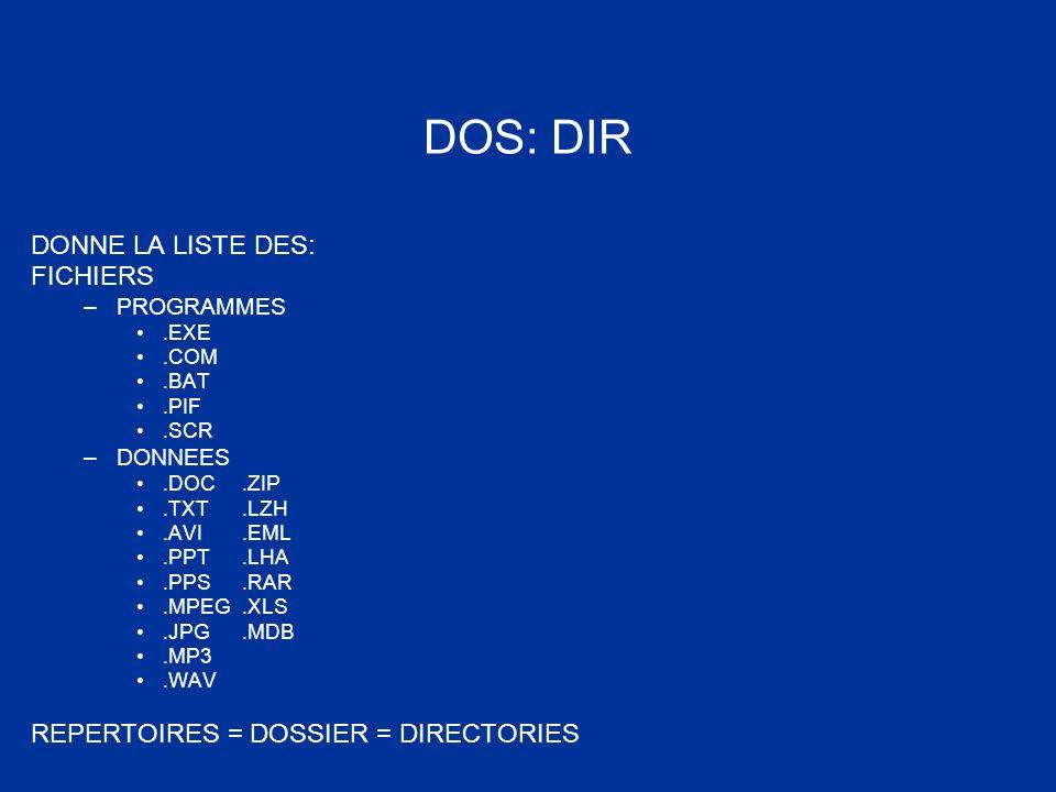 DOS: DIR DONNE LA LISTE DES: FICHIERS