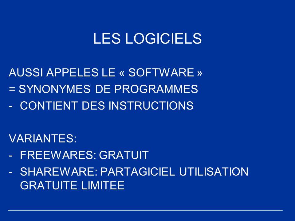 LES LOGICIELS AUSSI APPELES LE « SOFTWARE » = SYNONYMES DE PROGRAMMES