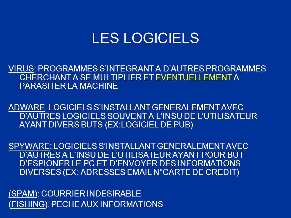 LES LOGICIELS VIRUS: PROGRAMMES S'INTEGRANT A D'AUTRES PROGRAMMES CHERCHANT A SE MULTIPLIER ET EVENTUELLEMENT A PARASITER LA MACHINE.
