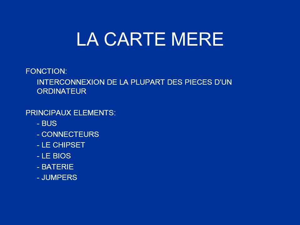 LA CARTE MERE FONCTION: