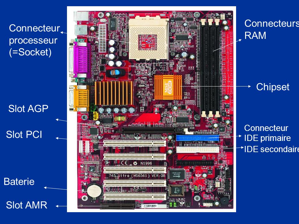 Connecteur processeur (=Socket)