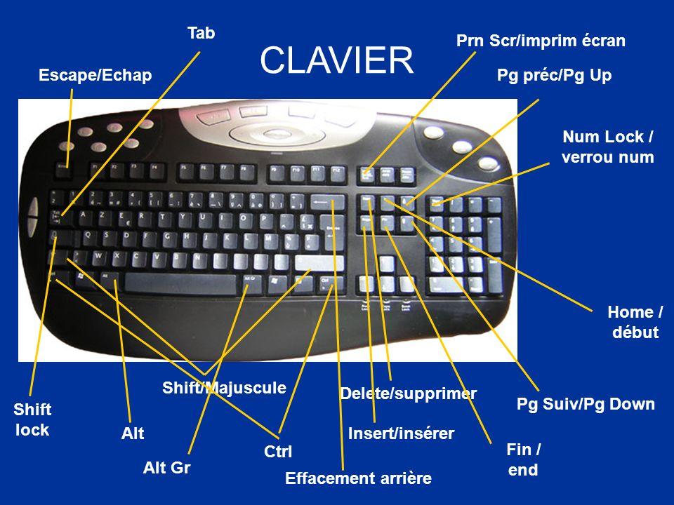 CLAVIER Tab Prn Scr/imprim écran Pg préc/Pg Up Escape/Echap