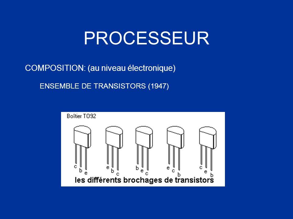PROCESSEUR COMPOSITION: (au niveau électronique)