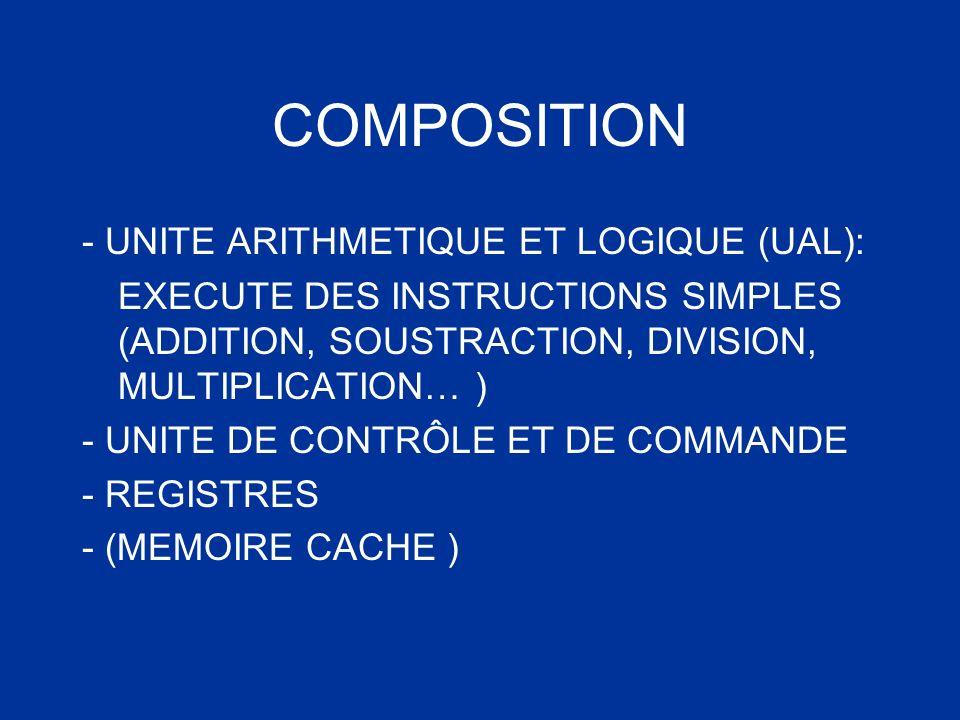 COMPOSITION - UNITE ARITHMETIQUE ET LOGIQUE (UAL):