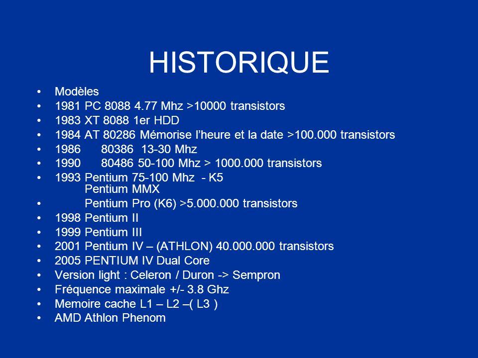HISTORIQUE Modèles 1981 PC 8088 4.77 Mhz >10000 transistors