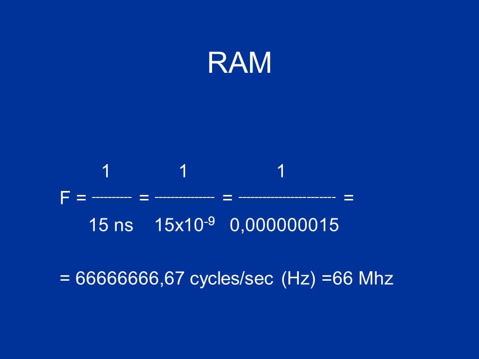 RAM 1 1 1. F = ---------- = --------------- = ------------------------ =