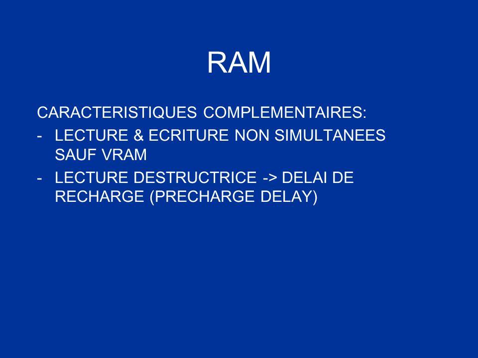 RAM CARACTERISTIQUES COMPLEMENTAIRES: