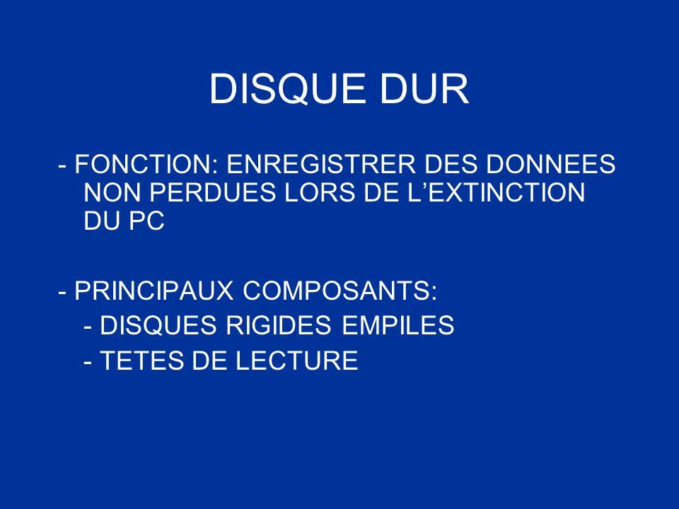 DISQUE DUR - FONCTION: ENREGISTRER DES DONNEES NON PERDUES LORS DE L'EXTINCTION DU PC. - PRINCIPAUX COMPOSANTS: