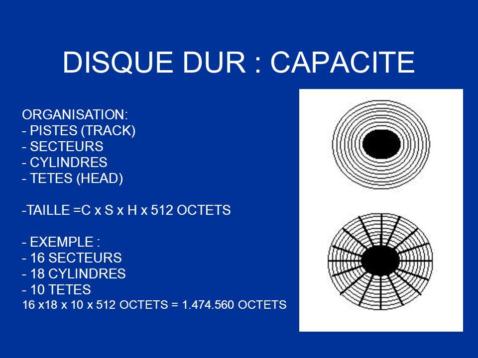 DISQUE DUR : CAPACITE ORGANISATION: - PISTES (TRACK) - SECTEURS