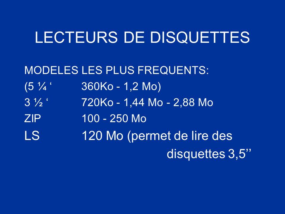 LECTEURS DE DISQUETTES
