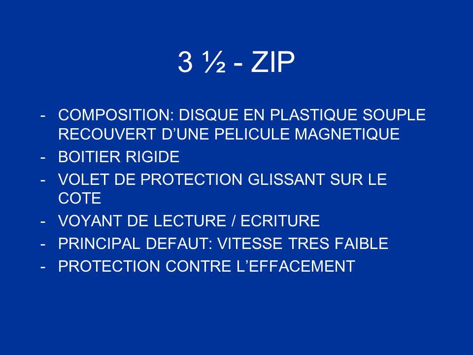 3 ½ - ZIP - COMPOSITION: DISQUE EN PLASTIQUE SOUPLE RECOUVERT D'UNE PELICULE MAGNETIQUE. - BOITIER RIGIDE.