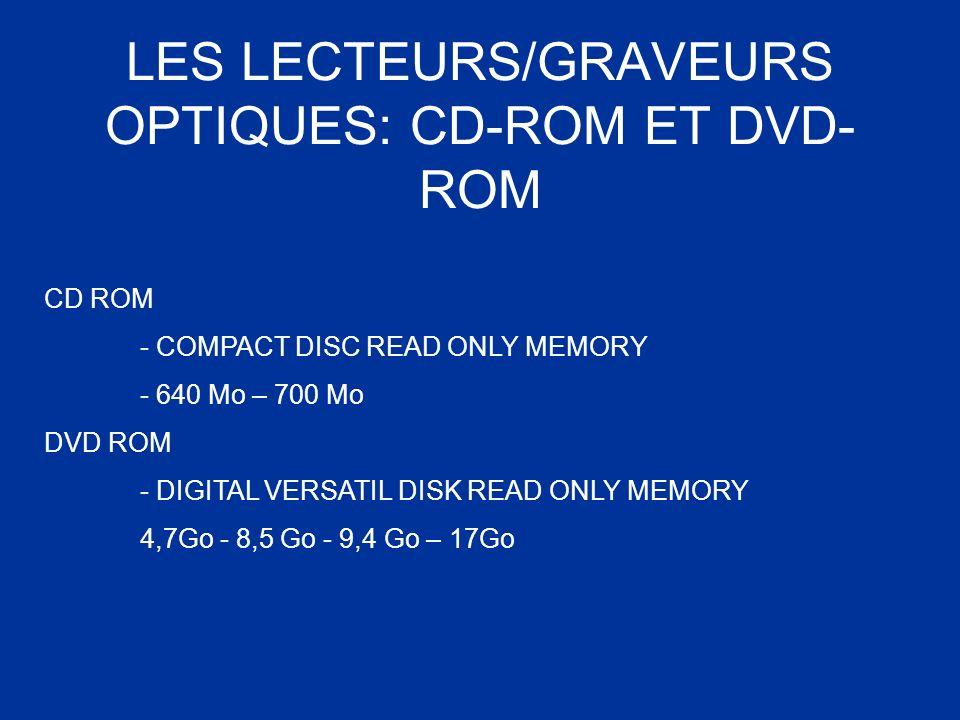 LES LECTEURS/GRAVEURS OPTIQUES: CD-ROM ET DVD-ROM