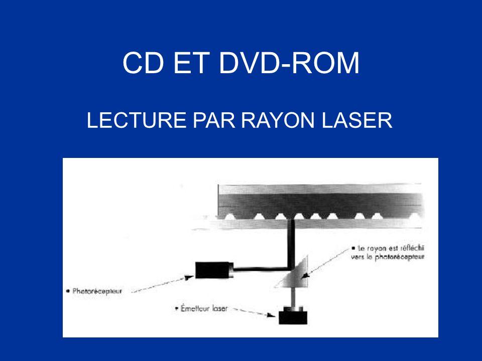 CD ET DVD-ROM LECTURE PAR RAYON LASER