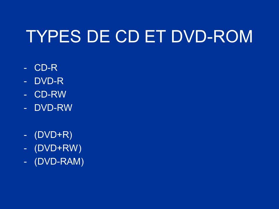 TYPES DE CD ET DVD-ROM CD-R DVD-R CD-RW DVD-RW (DVD+R) (DVD+RW)