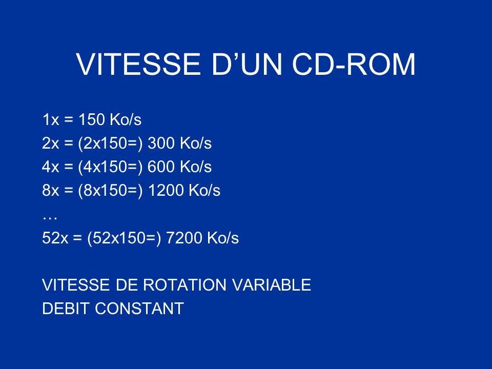 VITESSE D'UN CD-ROM 1x = 150 Ko/s 2x = (2x150=) 300 Ko/s