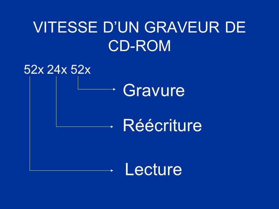 VITESSE D'UN GRAVEUR DE CD-ROM