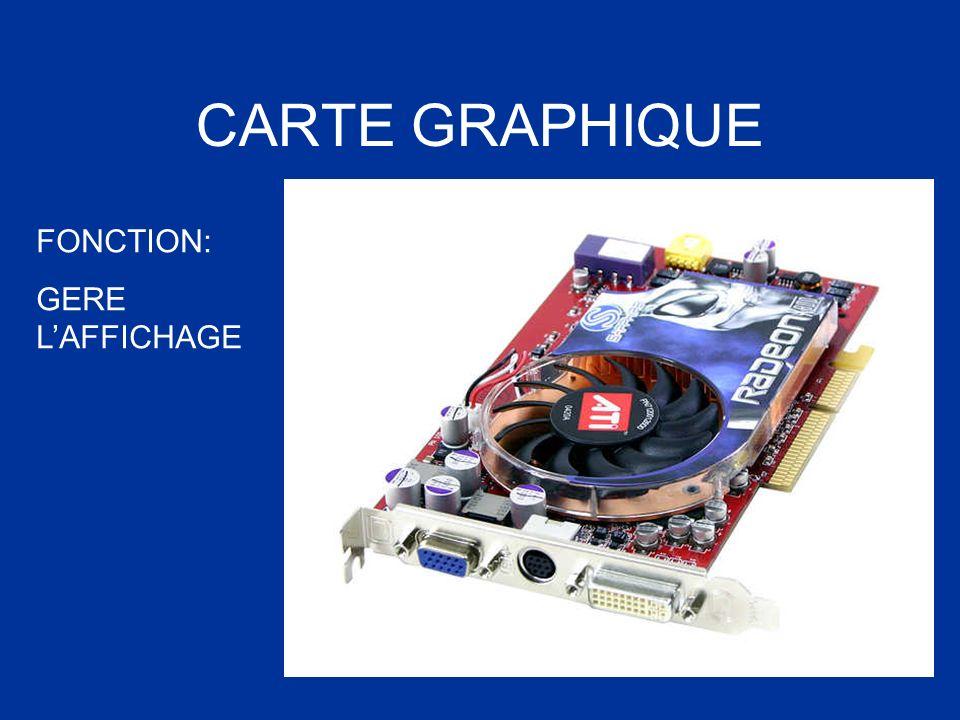 CARTE GRAPHIQUE FONCTION: GERE L'AFFICHAGE