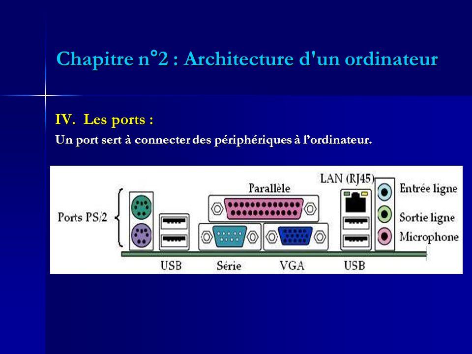 Chapitre n°2 : Architecture d un ordinateur